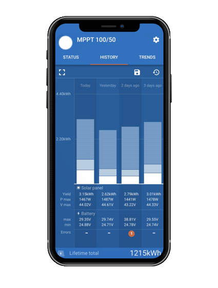 Connect-app verbruggen bwi